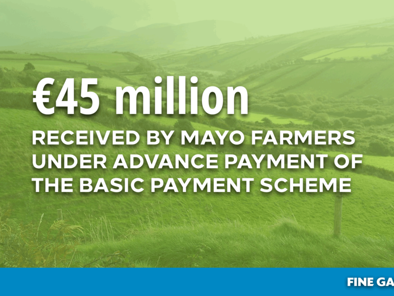 Farmers Receive €45m Graphic
