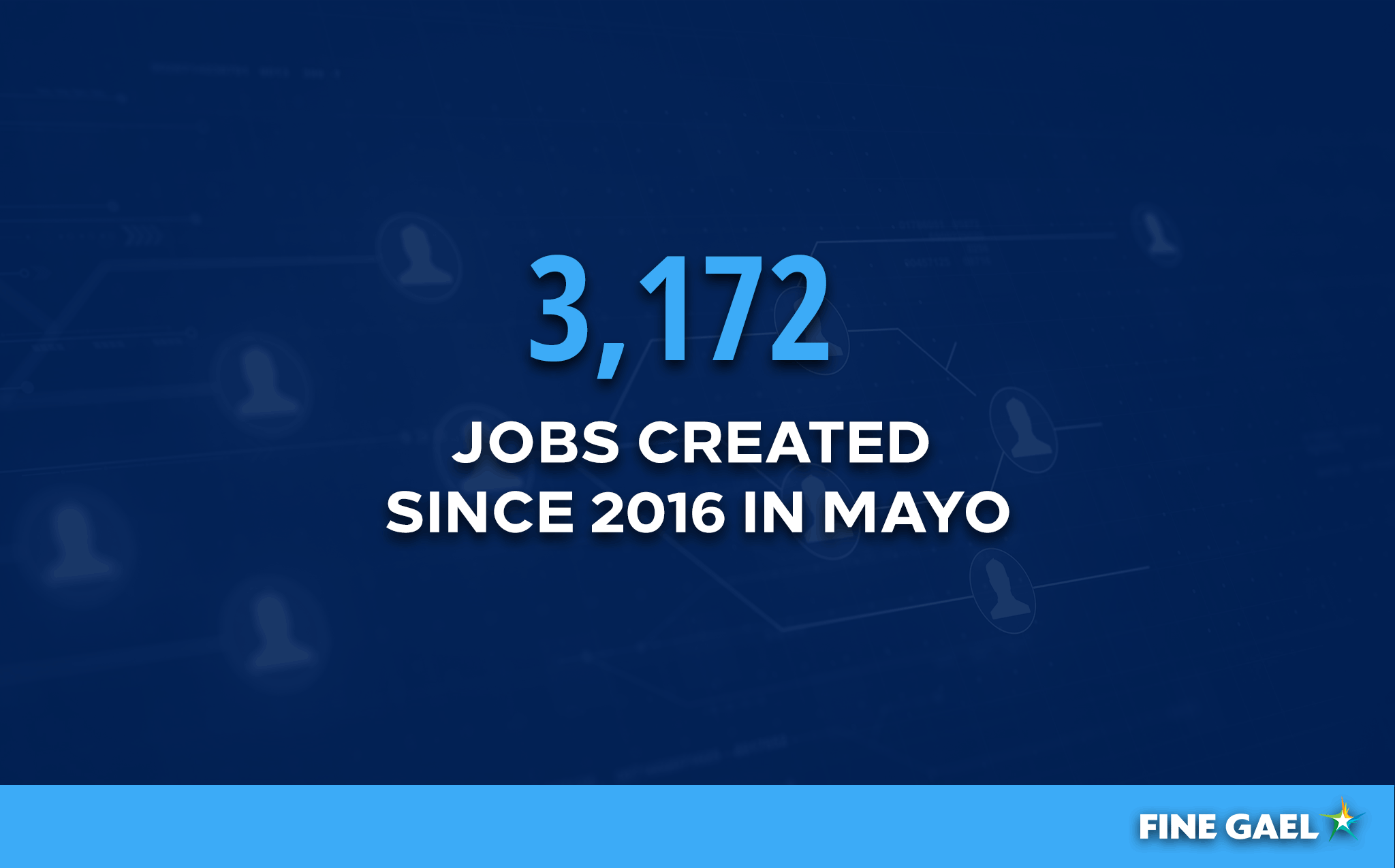 Mayo Jobs Graphic