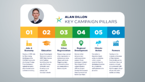 Alan Dillon General Election Priorities